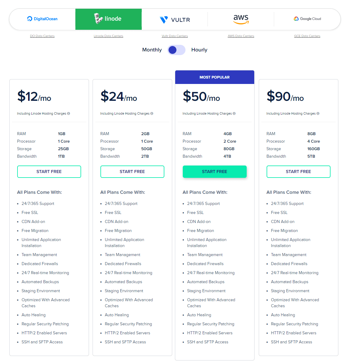 Cloudways-Pricing-Linode